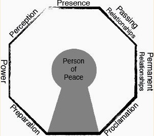octagon-person-of-peace