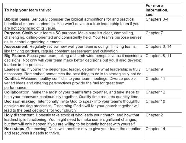 To help your team thrive_Page_1
